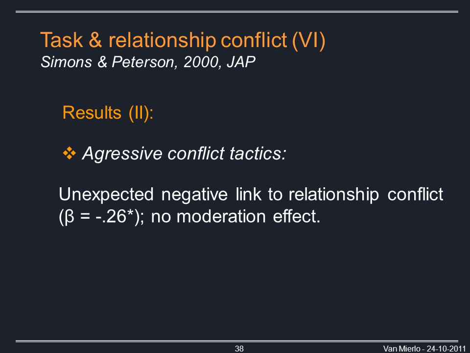 Van Mierlo - 24-10-201138 Results (II): Task & relationship conflict (VI) Simons & Peterson, 2000, JAP Unexpected negative link to relationship conflict (β = -.26*); no moderation effect.