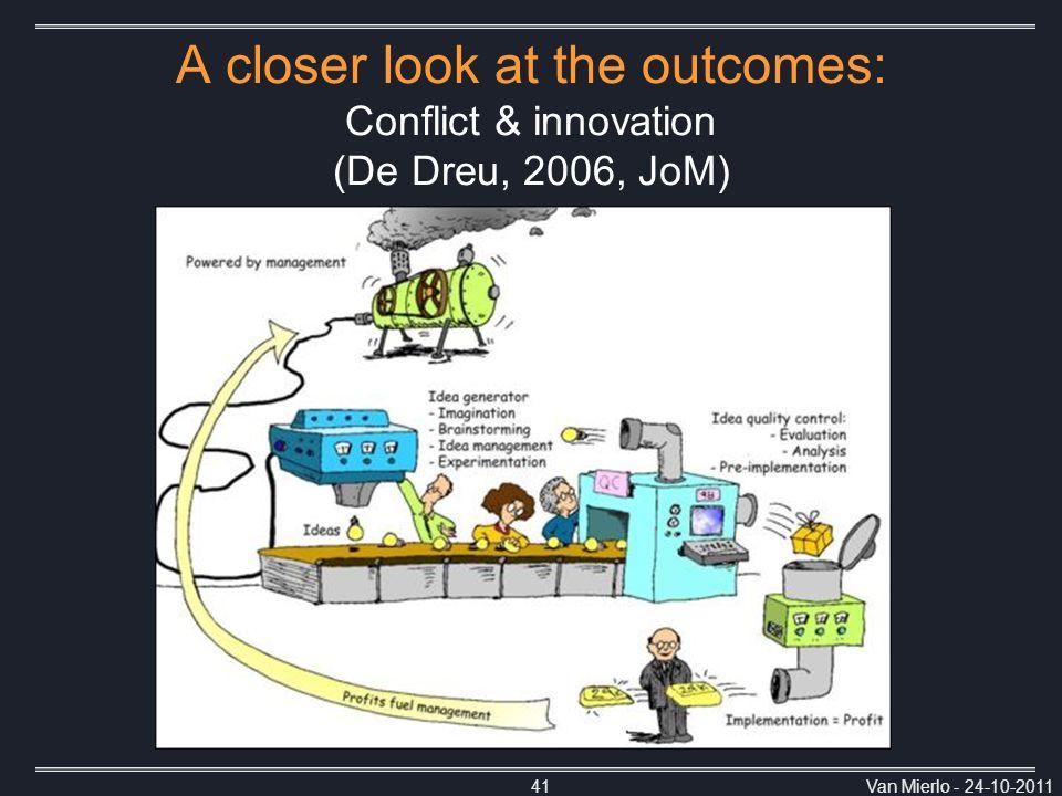 Van Mierlo - 24-10-201141 A closer look at the outcomes: Conflict & innovation (De Dreu, 2006, JoM)