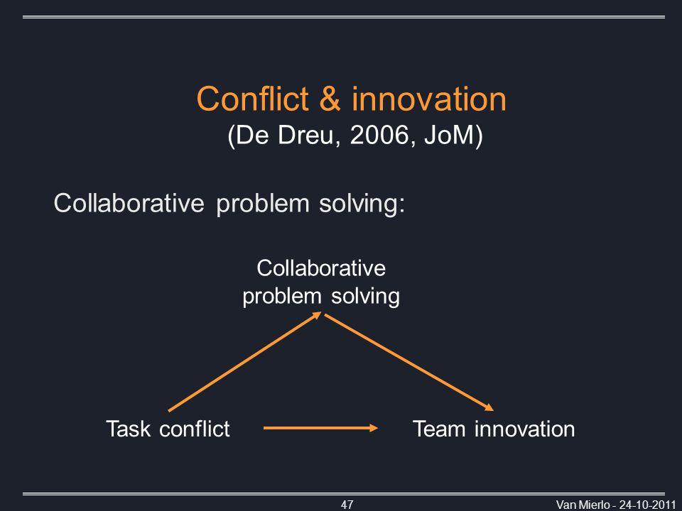 Van Mierlo - 24-10-201147 Collaborative problem solving: Conflict & innovation (De Dreu, 2006, JoM) Task conflictTeam innovation Collaborative problem solving