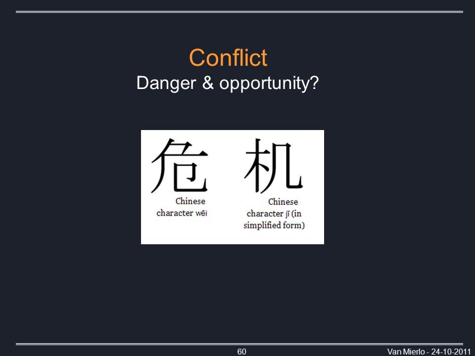 Van Mierlo - 24-10-201160 Conflict Danger & opportunity