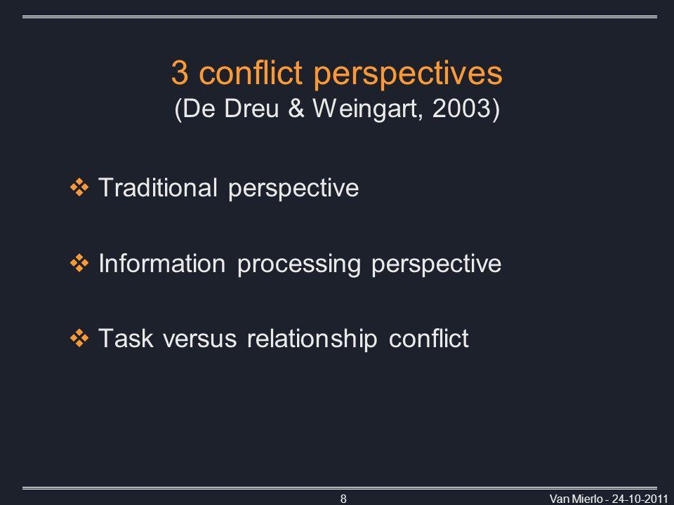 Van Mierlo - 24-10-20118 3 conflict perspectives (De Dreu & Weingart, 2003)  Traditional perspective  Information processing perspective  Task versus relationship conflict