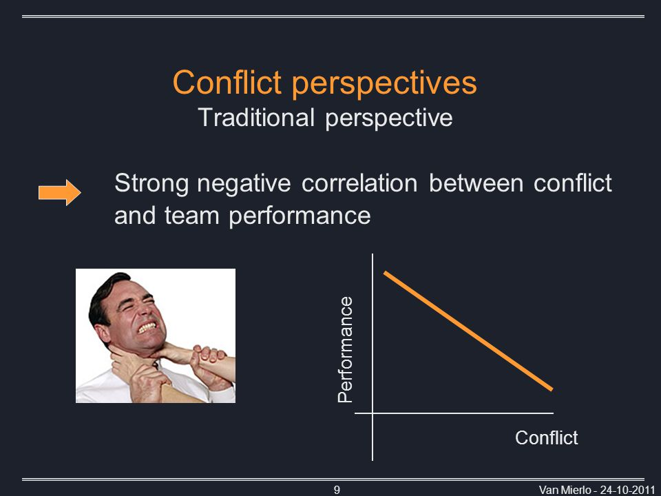 Van Mierlo - 24-10-20119 Conflict perspectives Traditional perspective Strong negative correlation between conflict and team performance Conflict Perf