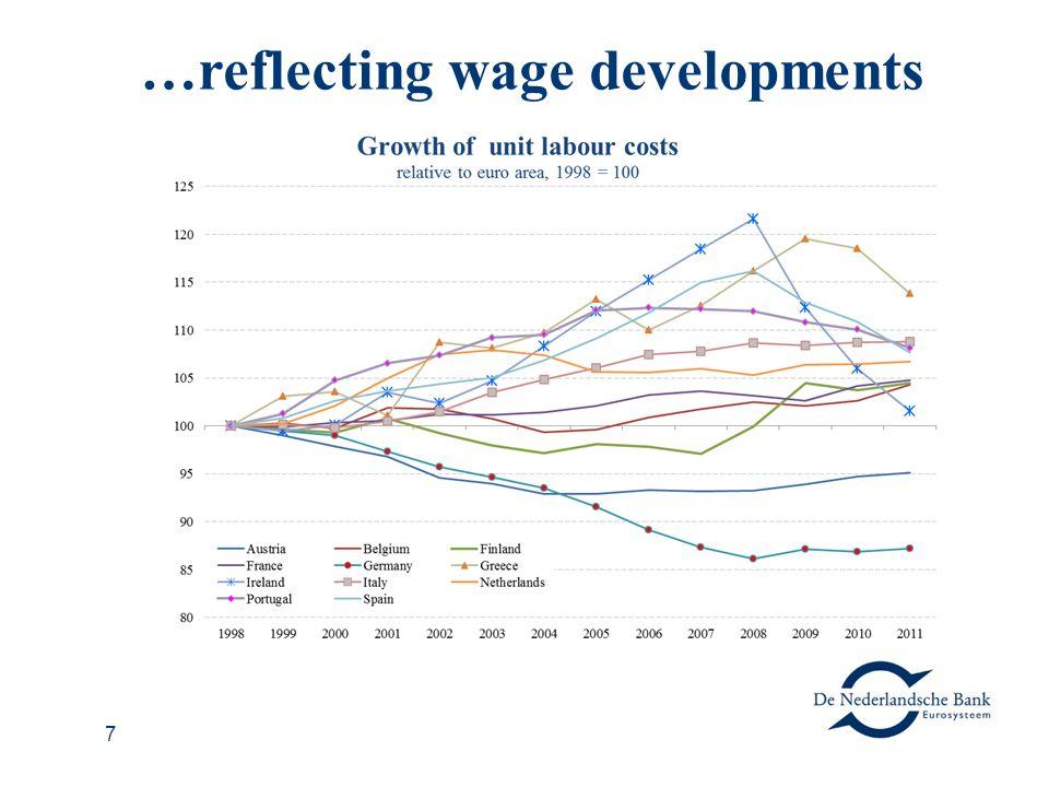 7 …reflecting wage developments