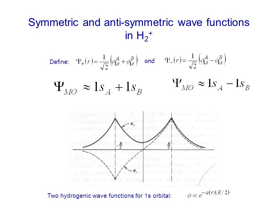 Symmetric and anti-symmetric wave functions in H 2 + and Define: Two hydrogenic wave functions for 1s orbital: