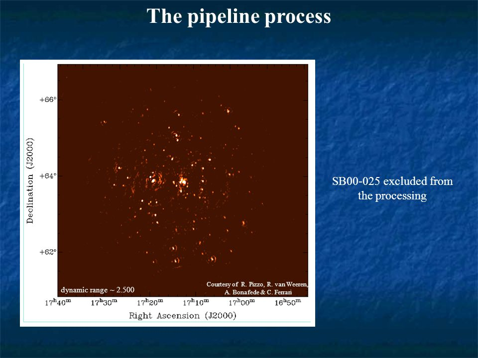 The pipeline process Courtesy of R. Pizzo, R. van Weeren, A.