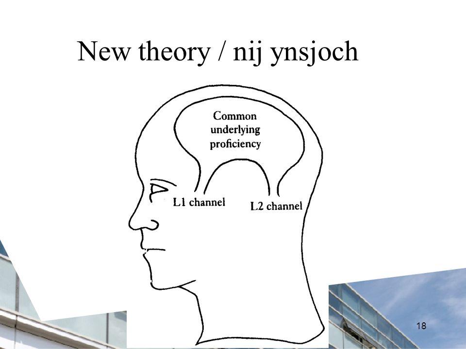 18 New theory / nij ynsjoch