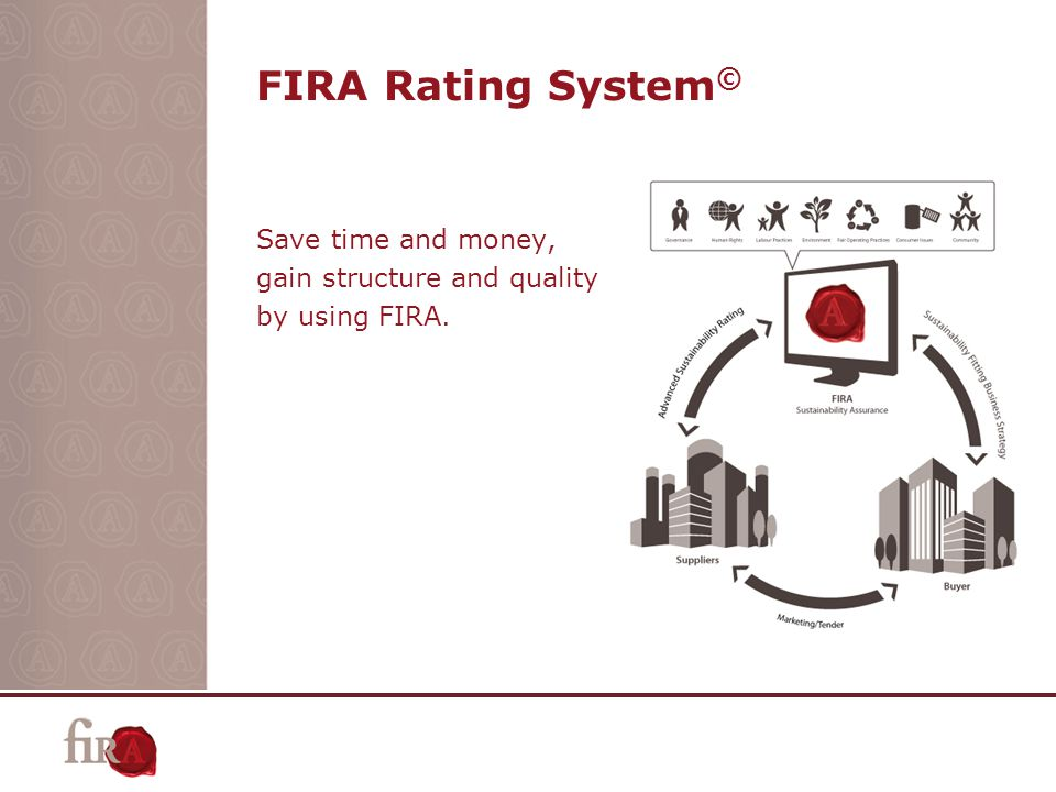 FIRA for buyers FIRA validates sustainability claims. Reliable and efficient.  Objectively assess whether products and services you intend to buy mee