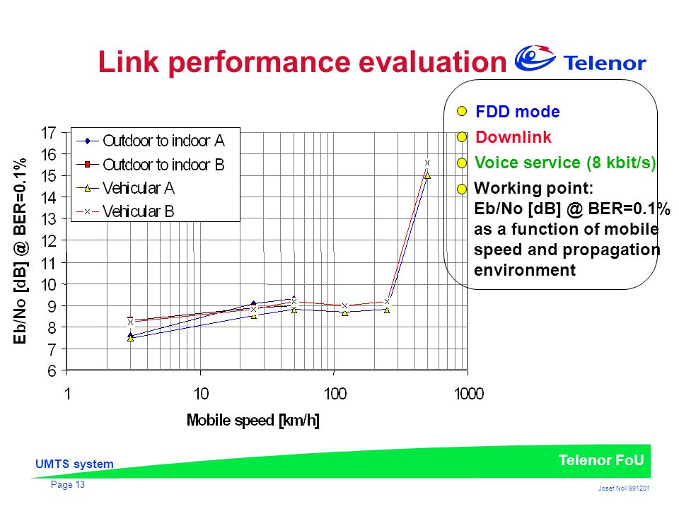 UMTS system Telenor FoU Josef Noll 991201 Page 13 Link performance evaluation FDD mode Downlink Voice service (8 kbit/s) Working point: Eb/No [dB] @ BER=0.1% as a function of mobile speed and propagation environment