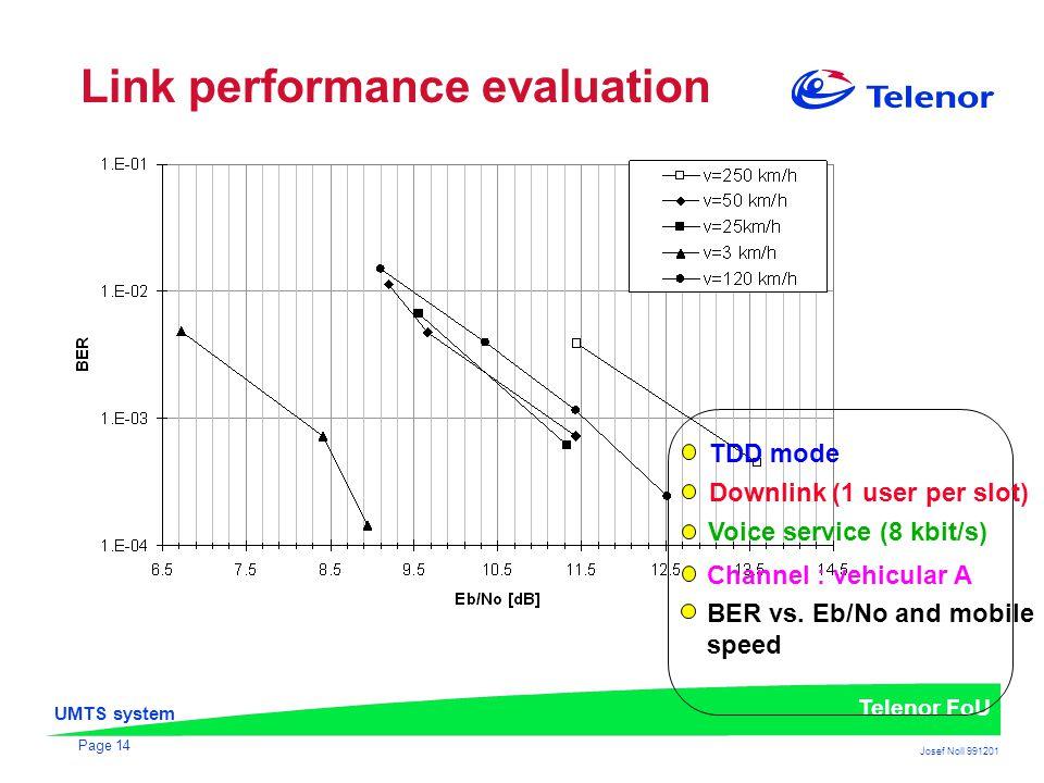 UMTS system Telenor FoU Josef Noll 991201 Page 14 Link performance evaluation TDD mode Downlink (1 user per slot) Voice service (8 kbit/s) Channel : v