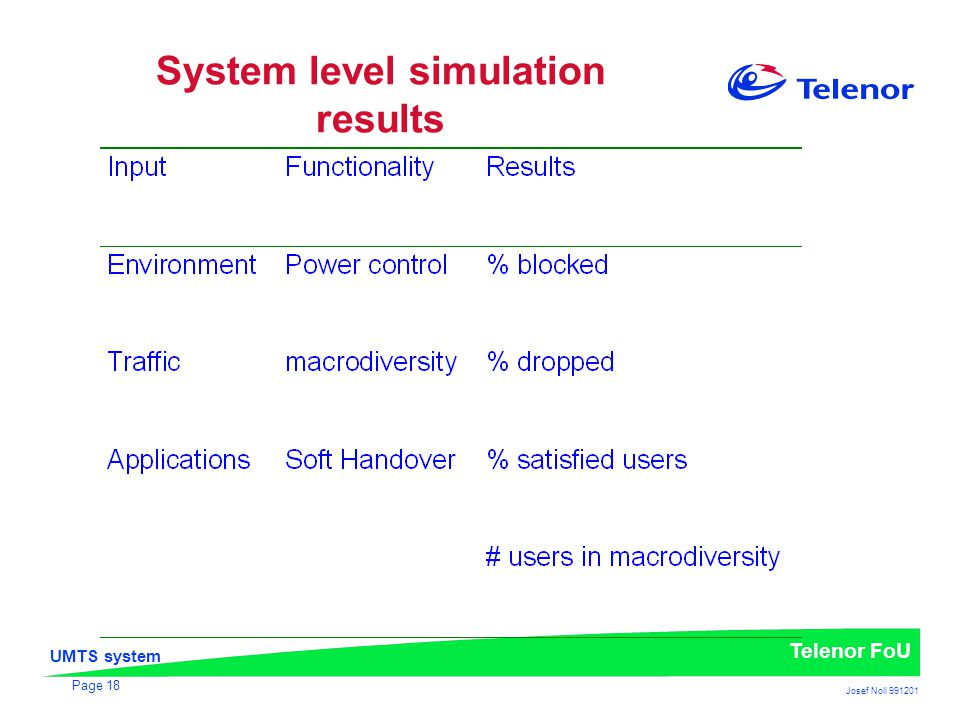 UMTS system Telenor FoU Josef Noll 991201 Page 18 System level simulation results