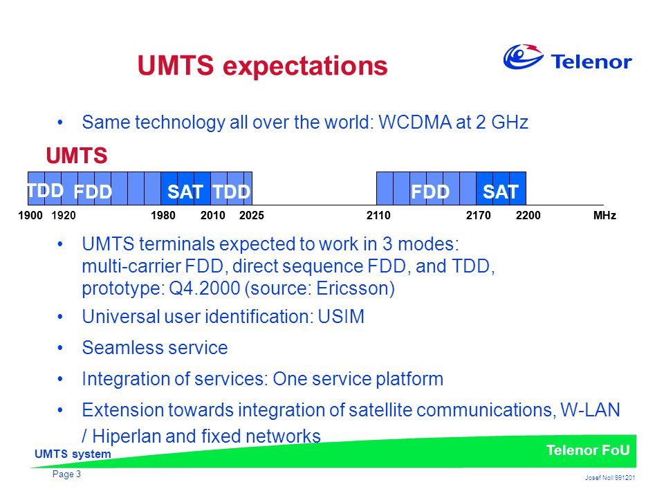 UMTS system Telenor FoU Josef Noll 991201 Page 14 Link performance evaluation TDD mode Downlink (1 user per slot) Voice service (8 kbit/s) Channel : vehicular A BER vs.