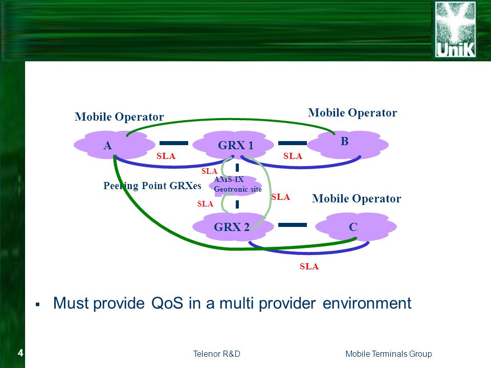 Telenor R&DMobile Terminals Group 4 QoS is an End to End Concept  Must provide QoS in a multi provider environment Mobile Operator GRX 1 Mobile Operator GRX 2 Peering Point GRXes SLA A B C AMS-IX Geotronic site SLA
