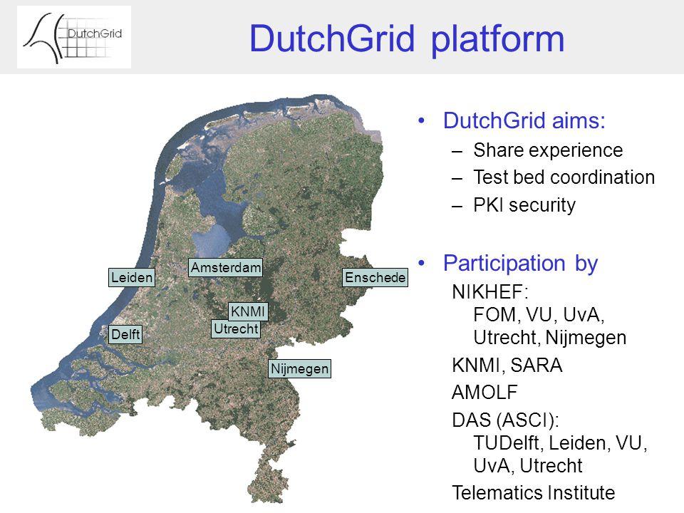 DutchGrid platform Amsterdam Utrecht KNMI Delft Leiden Nijmegen Enschede DutchGrid aims: –Share experience –Test bed coordination –PKI security Participation by NIKHEF: FOM, VU, UvA, Utrecht, Nijmegen KNMI, SARA AMOLF DAS (ASCI): TUDelft, Leiden, VU, UvA, Utrecht Telematics Institute