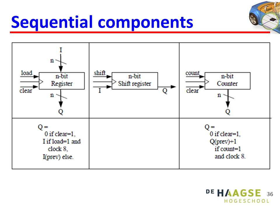 36 Sequential components
