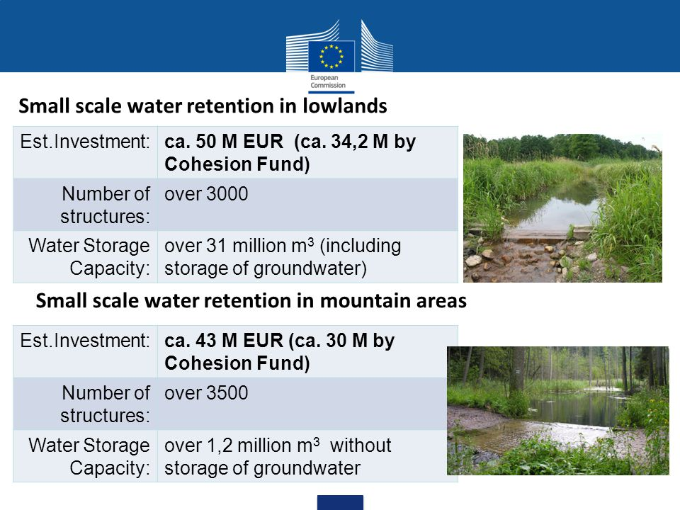 Small scale water retention in lowlands Small scale water retention in mountain areas Est.Investment:ca. 50 M EUR (ca. 34,2 M by Cohesion Fund) Number
