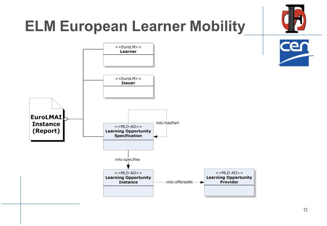 ELM European Learner Mobility 12