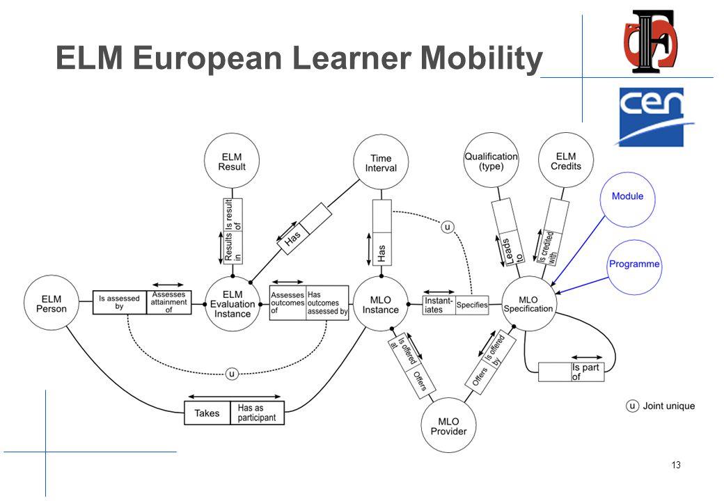 ELM European Learner Mobility 13