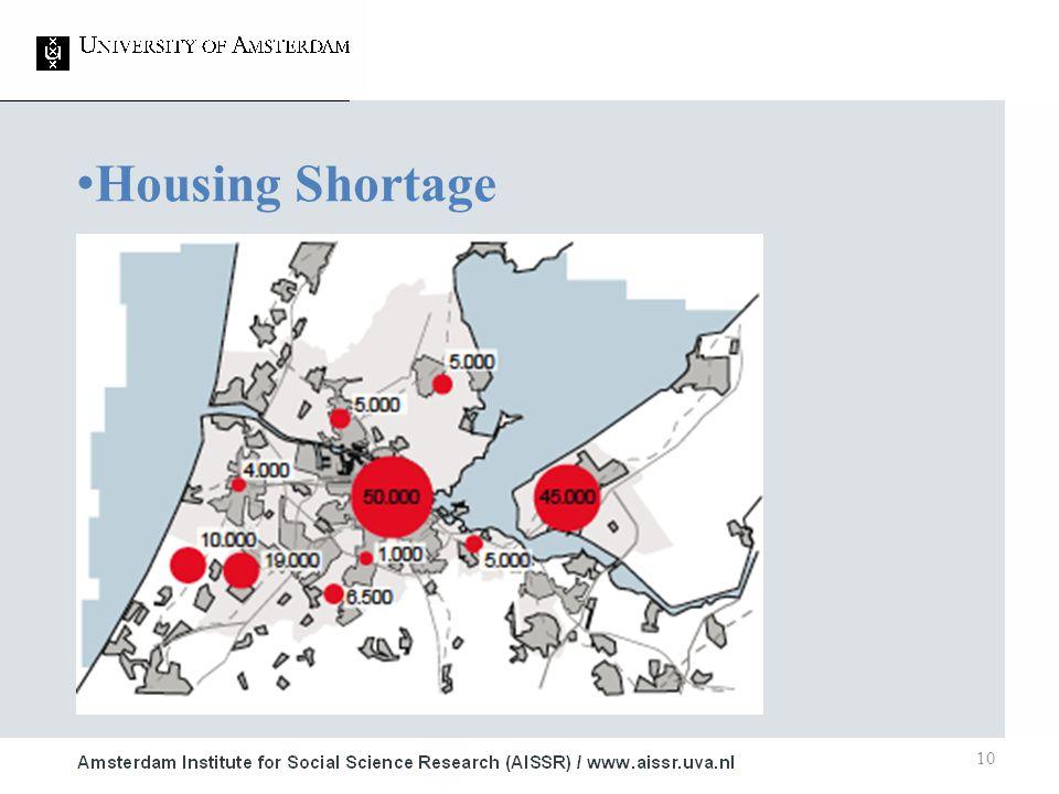 10 Housing Shortage 1.Studie ■ Onderwerp 2.Studie ■ Onderwerp