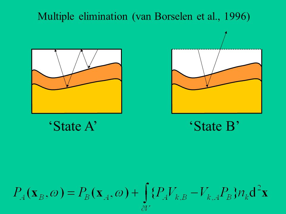 'State B' Multiple elimination (van Borselen et al., 1996)