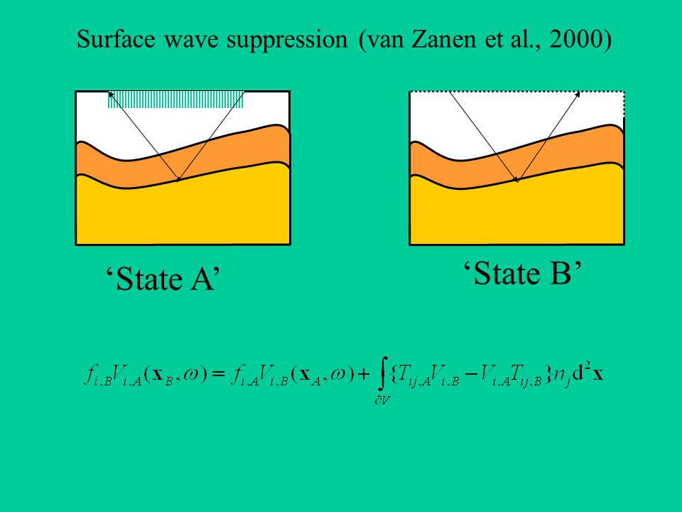 'State A' 'State B' Surface wave suppression (van Zanen et al., 2000)