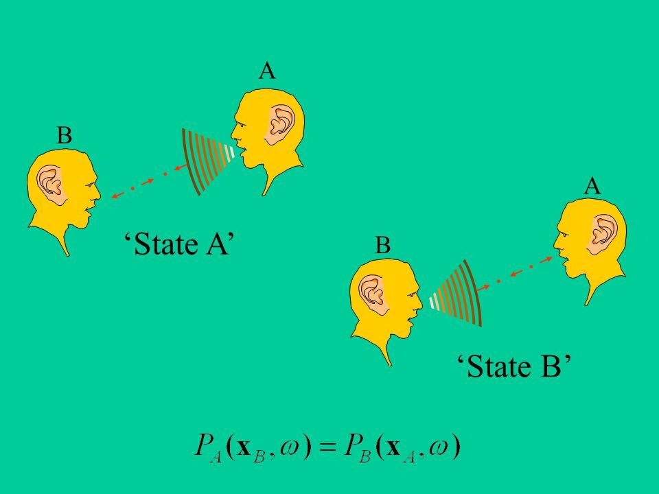 'State A' 'State B' A A B B