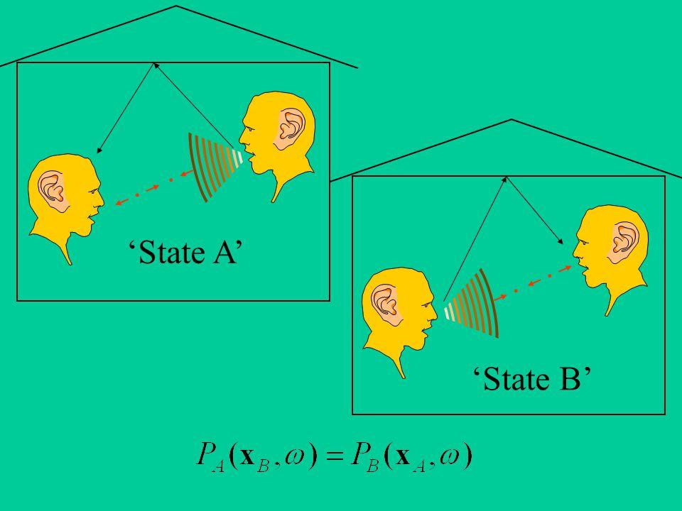 'State A' 'State B'