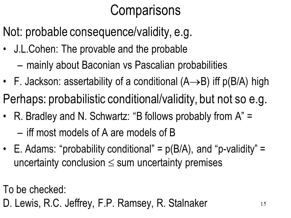 15 Comparisons Not: probable consequence/validity, e.g. J.L.Cohen: The provable and the probable –mainly about Baconian vs Pascalian probabilities F.