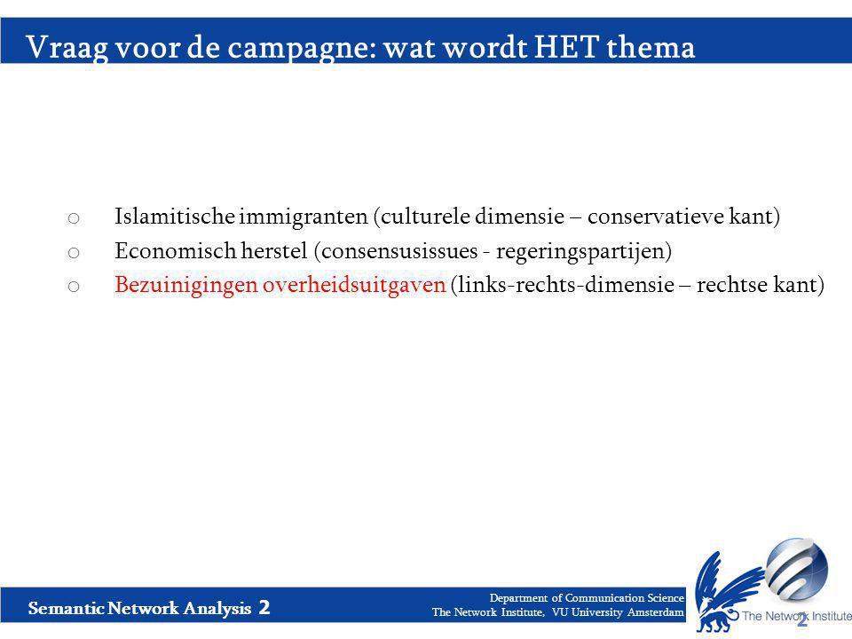 Semantic Network Analysis 2 Department of Communication Science The Network Institute, VU University Amsterdam Vraag voor de campagne: wat wordt HET t