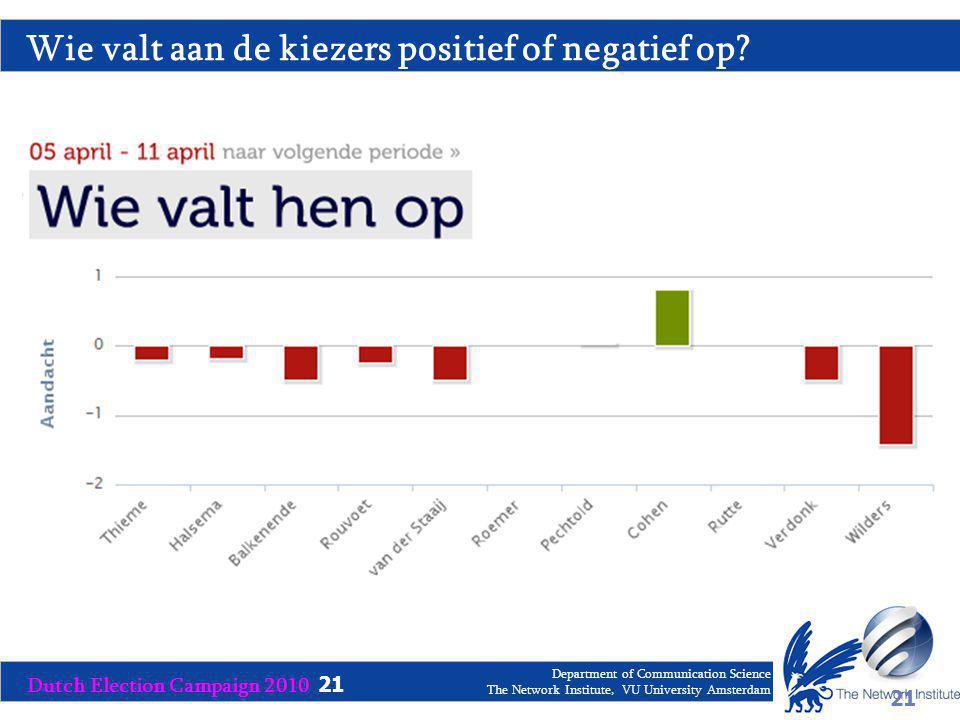 Dutch Election Campaign 2010 21 Department of Communication Science The Network Institute, VU University Amsterdam Wie valt aan de kiezers positief of negatief op.