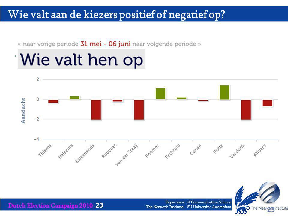 Dutch Election Campaign 2010 23 Department of Communication Science The Network Institute, VU University Amsterdam Wie valt aan de kiezers positief of negatief op.