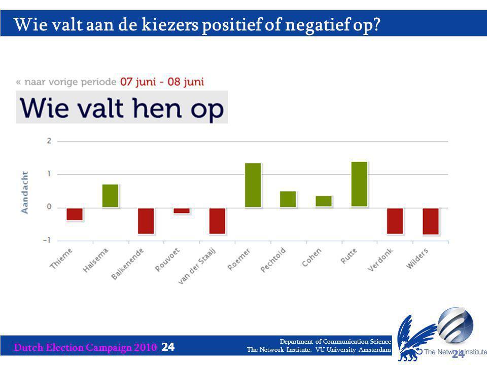 Dutch Election Campaign 2010 24 Department of Communication Science The Network Institute, VU University Amsterdam Wie valt aan de kiezers positief of negatief op.