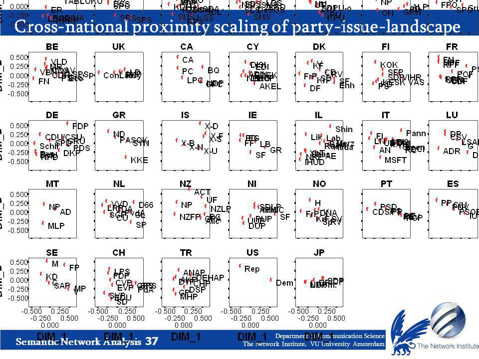 Semantic Network Analysis 37 Department of Communication Science The Network Institute, VU University Amsterdam Cross-national proximity scaling of party-issue-landscape