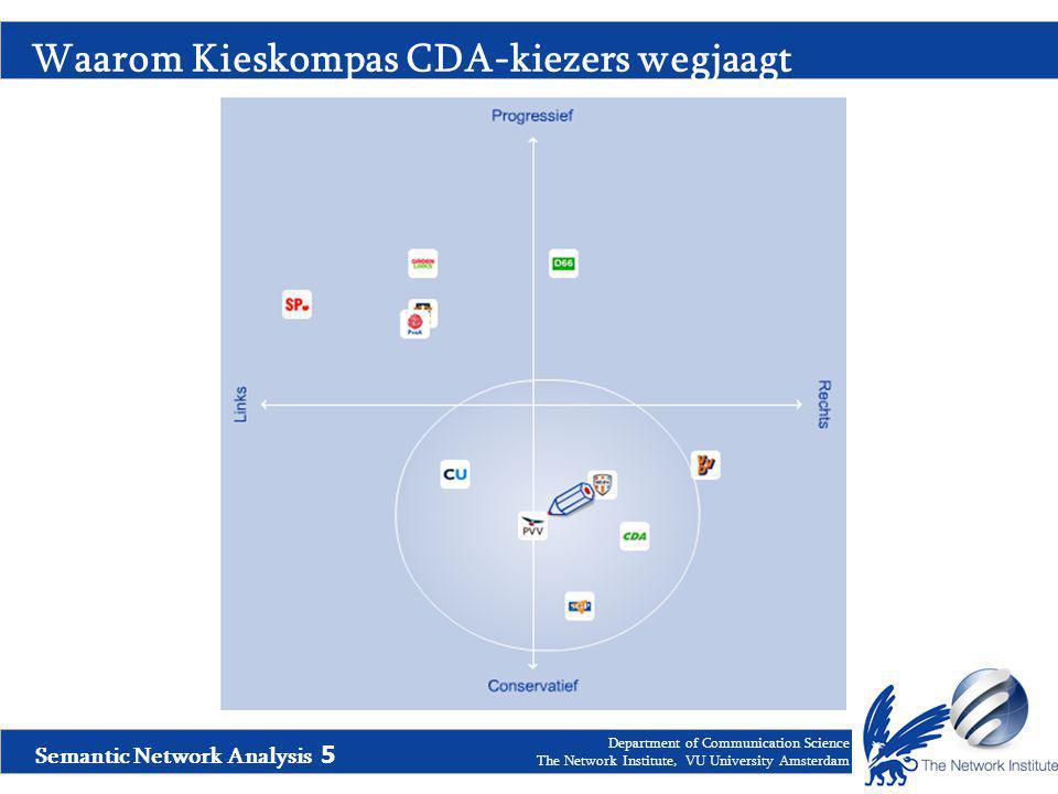 Semantic Network Analysis 5 Department of Communication Science The Network Institute, VU University Amsterdam Waarom Kieskompas CDA-kiezers wegjaagt