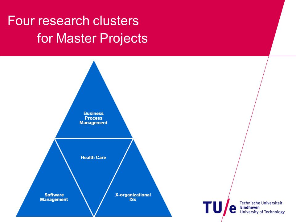 Student presentation: Clusters & courses -Combination of Healthcare and Business Process Management cluster -Why these clusters.