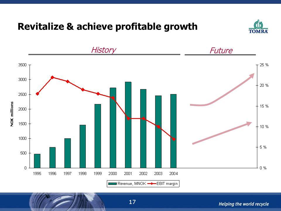 17 Revitalize & achieve profitable growth History Future NOK millions