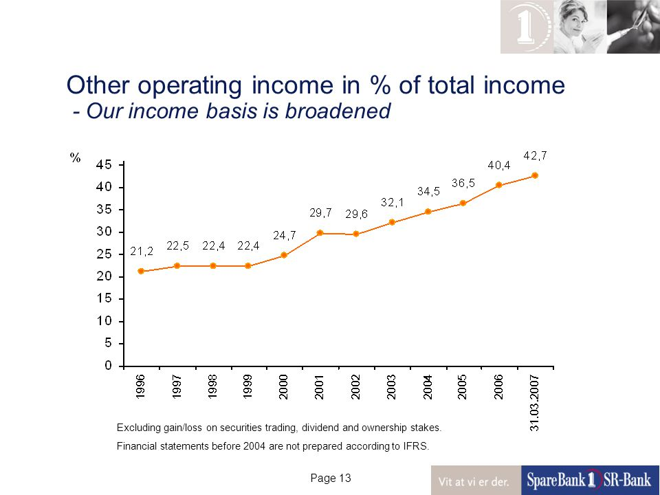 Page 13 Other operating income in % of total income - Our income basis is broadened Excluding gain/loss on securities trading, dividend and ownership stakes.