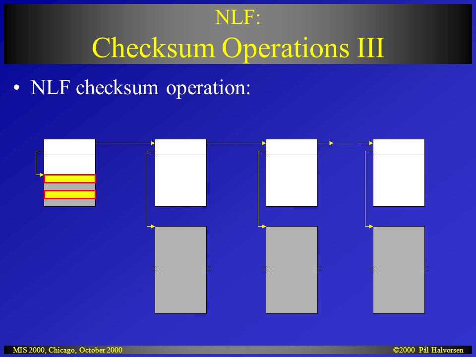 ©2000 Pål HalvorsenMIS 2000, Chicago, October 2000 NLF: Checksum Operations III NLF checksum operation: