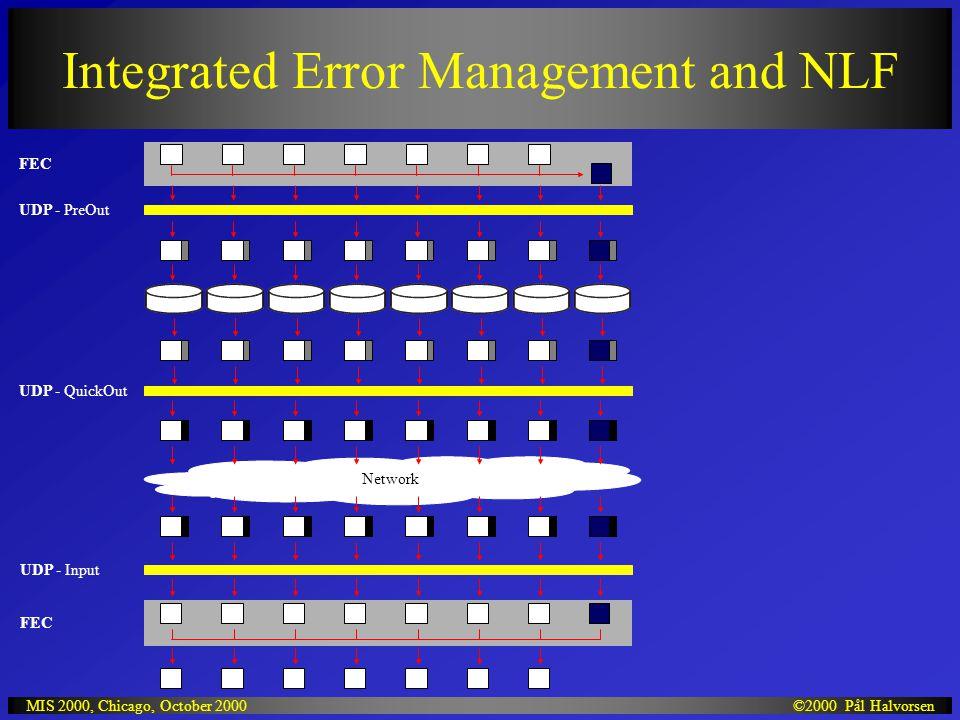 ©2000 Pål HalvorsenMIS 2000, Chicago, October 2000 FEC Integrated Error Management and NLF UDP - PreOut Network UDP - QuickOut UDP - Input