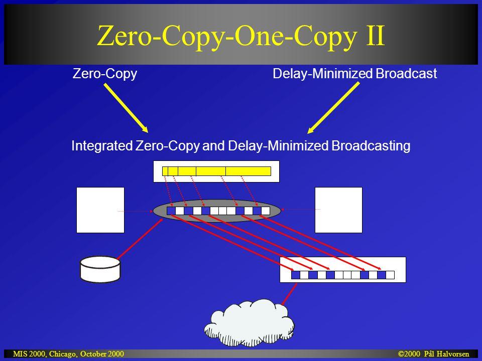 ©2000 Pål HalvorsenMIS 2000, Chicago, October 2000 Zero-Copy-One-Copy II Integrated Zero-Copy and Delay-Minimized Broadcasting Zero-CopyDelay-Minimize