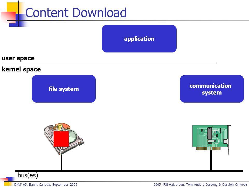 2005 Pål Halvorsen, Tom Anders Dalseng & Carsten Griwodz DMS' 05, Banff, Canada. September 2005 Content Download file system communication system appl