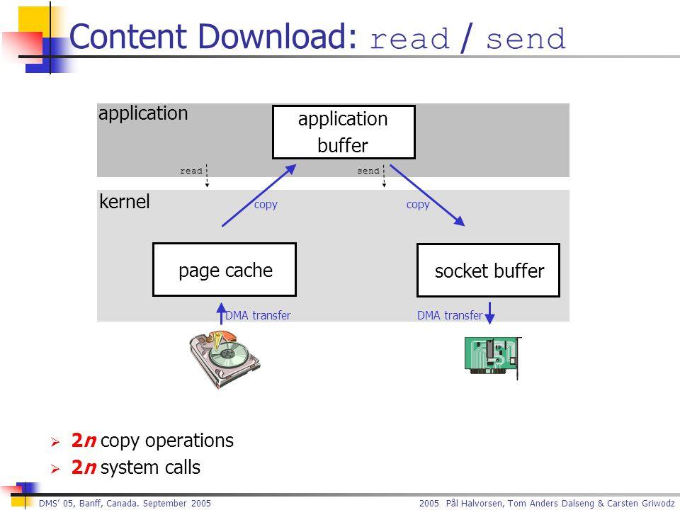 2005 Pål Halvorsen, Tom Anders Dalseng & Carsten Griwodz DMS' 05, Banff, Canada. September 2005 Content Download: read / send application kernel page