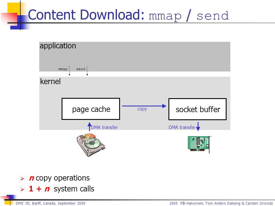 2005 Pål Halvorsen, Tom Anders Dalseng & Carsten Griwodz DMS' 05, Banff, Canada. September 2005 Content Download: mmap / send application kernel page