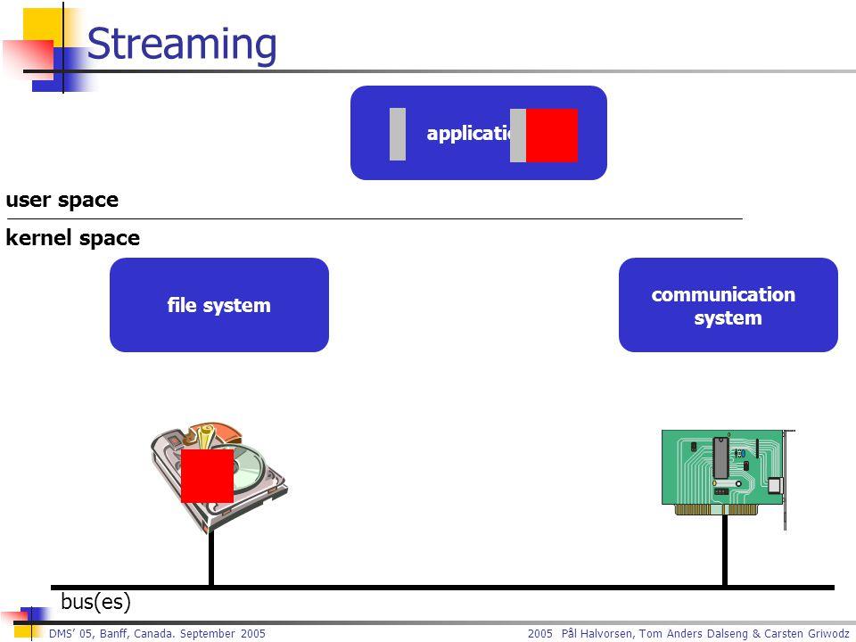 2005 Pål Halvorsen, Tom Anders Dalseng & Carsten Griwodz DMS' 05, Banff, Canada. September 2005 Streaming file system communication system application