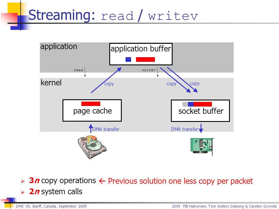 2005 Pål Halvorsen, Tom Anders Dalseng & Carsten Griwodz DMS' 05, Banff, Canada. September 2005 Streaming: read / writev application kernel page cache