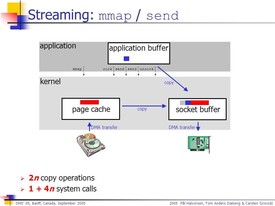 2005 Pål Halvorsen, Tom Anders Dalseng & Carsten Griwodz DMS' 05, Banff, Canada. September 2005 Streaming: mmap / send application kernel page cache s
