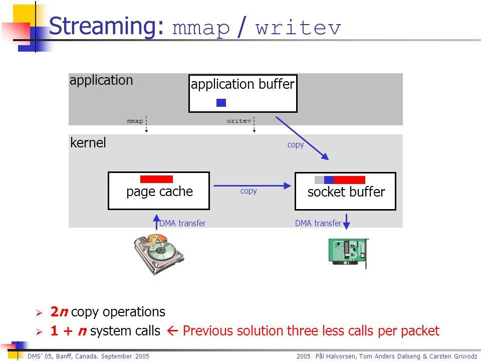 2005 Pål Halvorsen, Tom Anders Dalseng & Carsten Griwodz DMS' 05, Banff, Canada. September 2005 Streaming: mmap / writev application kernel page cache