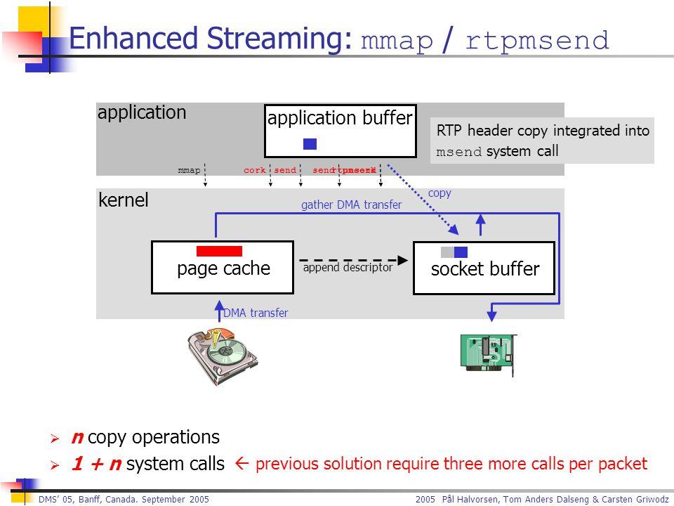 2005 Pål Halvorsen, Tom Anders Dalseng & Carsten Griwodz DMS' 05, Banff, Canada. September 2005 Enhanced Streaming: mmap / rtpmsend application kernel