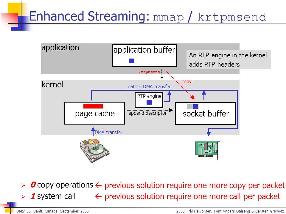 2005 Pål Halvorsen, Tom Anders Dalseng & Carsten Griwodz DMS' 05, Banff, Canada. September 2005 Enhanced Streaming: mmap / krtpmsend application kerne