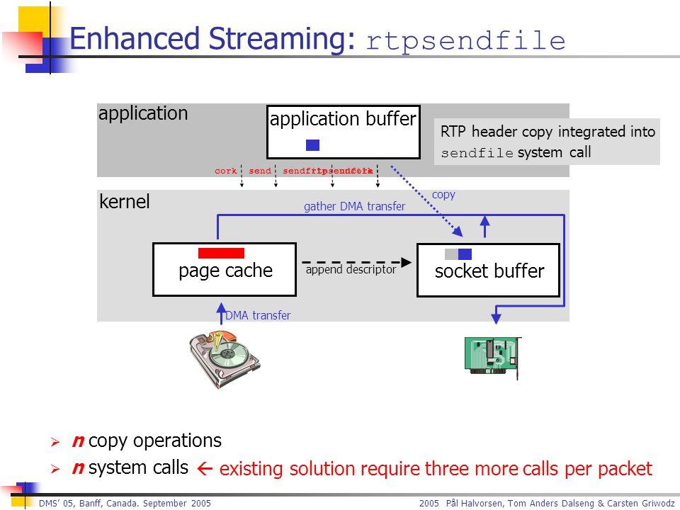 2005 Pål Halvorsen, Tom Anders Dalseng & Carsten Griwodz DMS' 05, Banff, Canada. September 2005 Enhanced Streaming: rtpsendfile application kernel pag