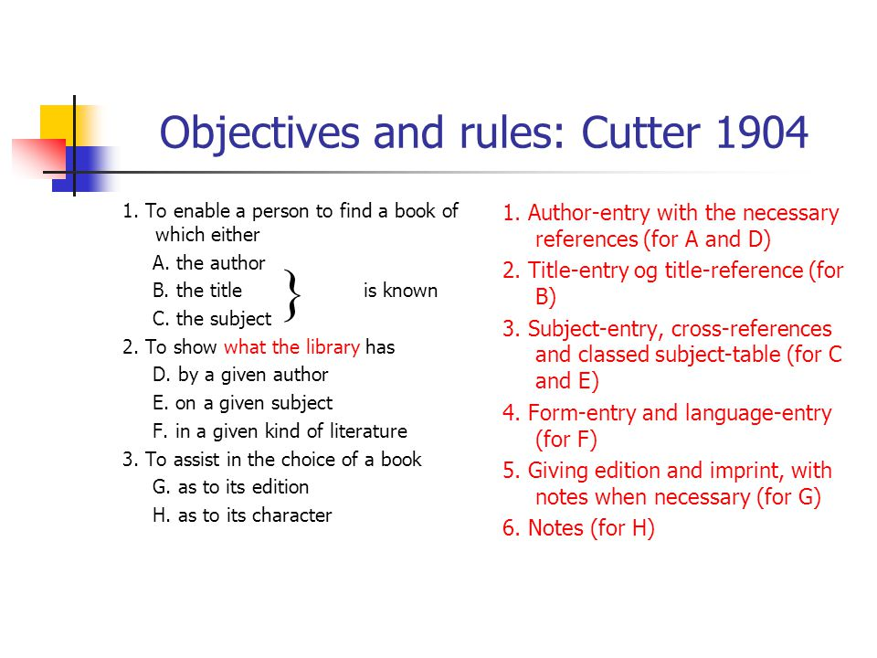 Objectives and rules: Cutter 1904 1. To enable a person to find a book of which either A. the author B. the title is known C. the subject 2. To show w